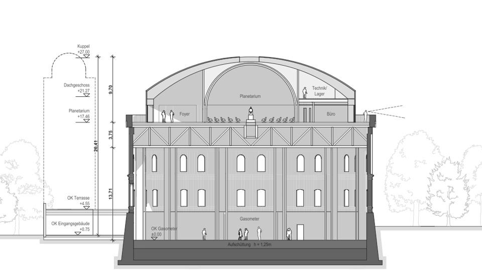 2014 Studie Planetarium